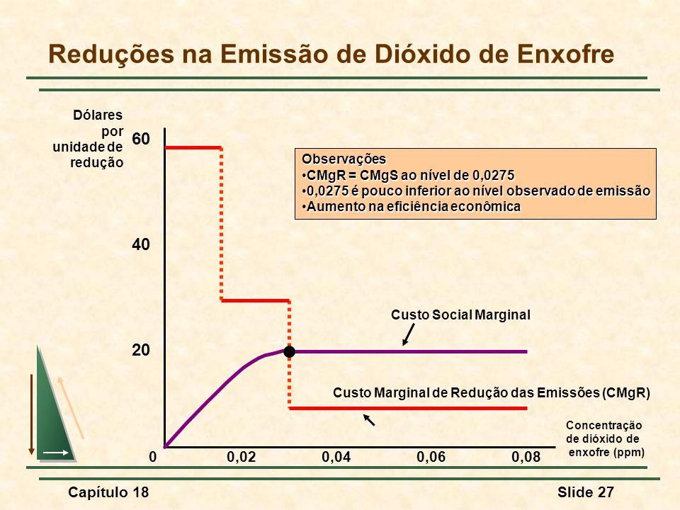 Reduções na Emissão de Dióxido de Enxofre