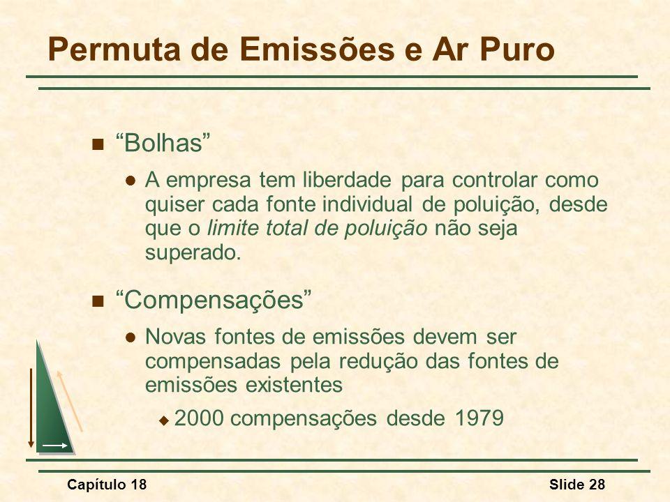 Permuta de Emissões e Ar Puro