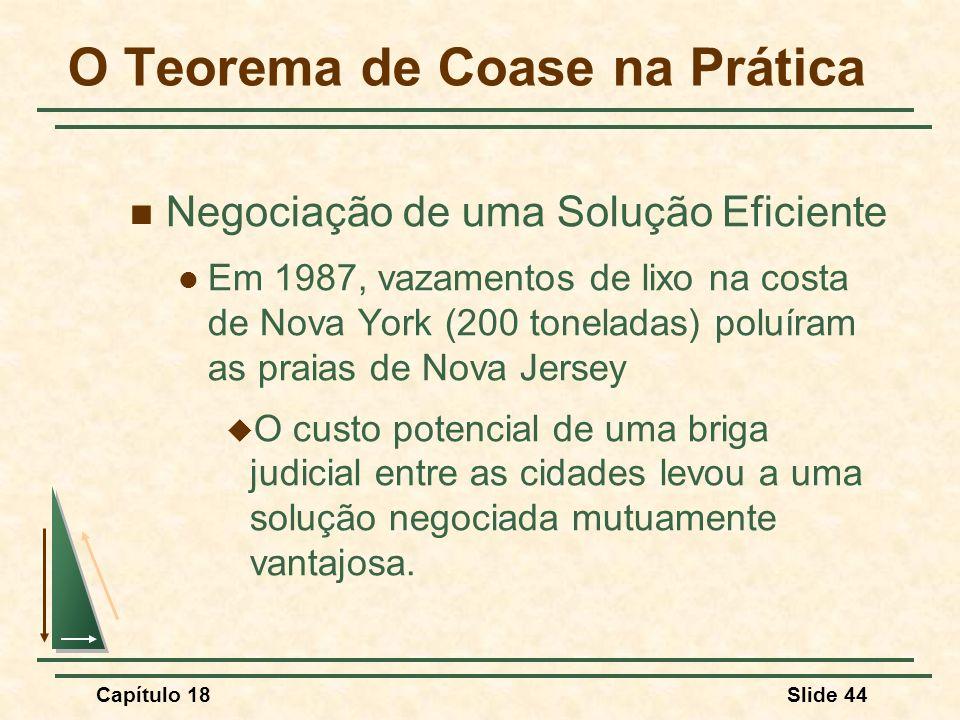 O Teorema de Coase na Prática