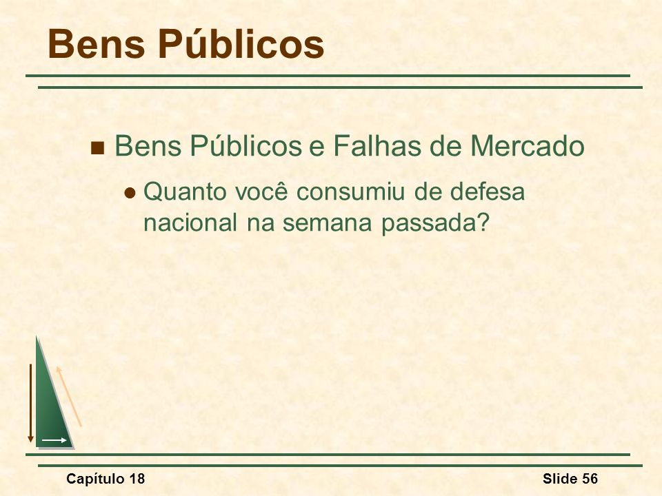 Bens Públicos Bens Públicos e Falhas de Mercado