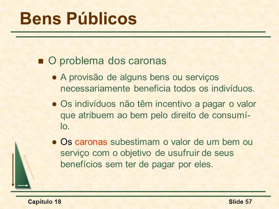 Bens Públicos O problema dos caronas