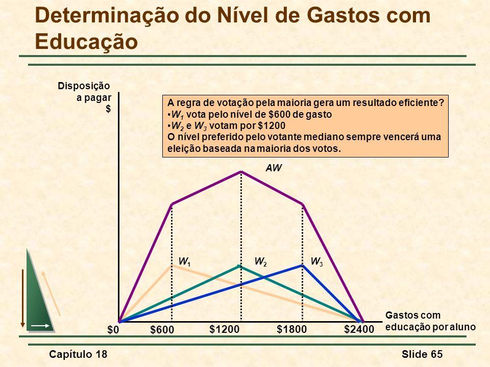Determinação do Nível de Gastos com Educação