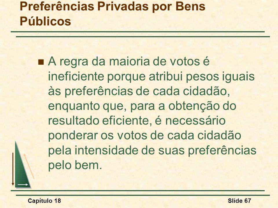 Preferências Privadas por Bens Públicos