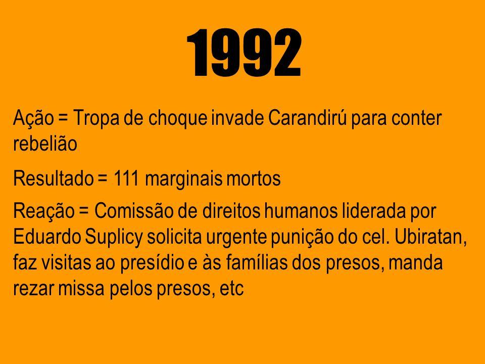 1992 Ação = Tropa de choque invade Carandirú para conter rebelião