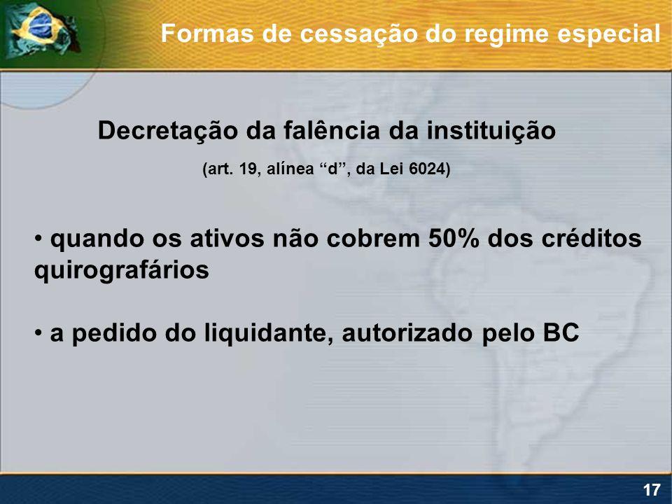 Decretação da falência da instituição