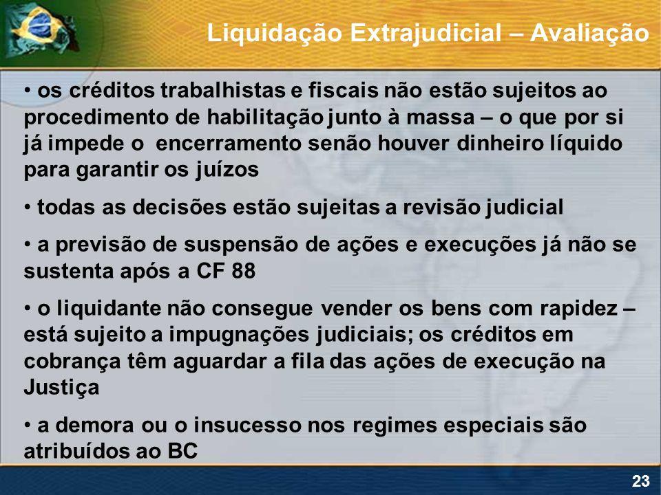 Liquidação Extrajudicial – Avaliação
