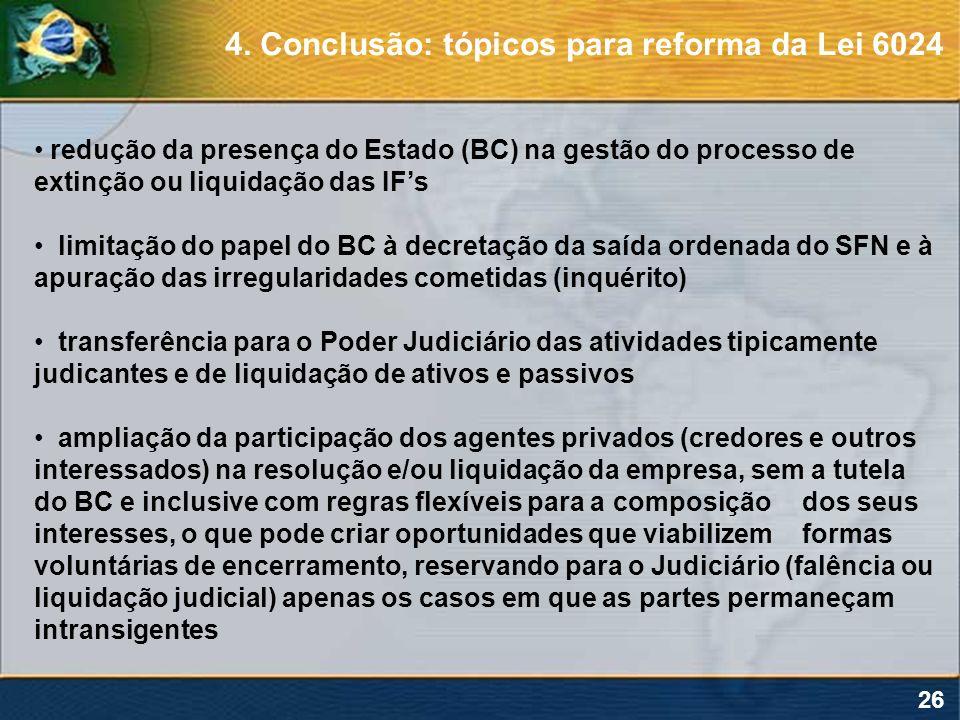 4. Conclusão: tópicos para reforma da Lei 6024