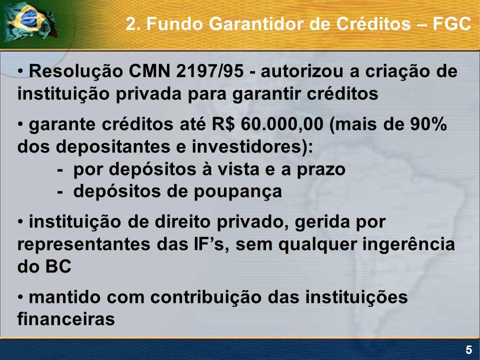 2. Fundo Garantidor de Créditos – FGC