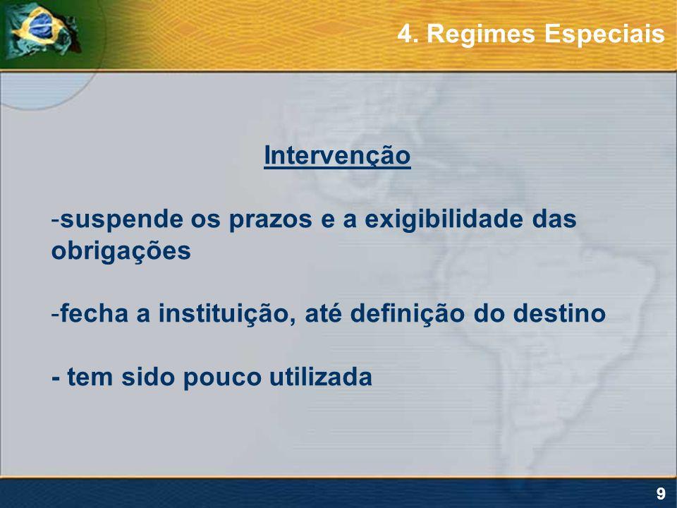 4. Regimes Especiais Intervenção. suspende os prazos e a exigibilidade das obrigações. fecha a instituição, até definição do destino.