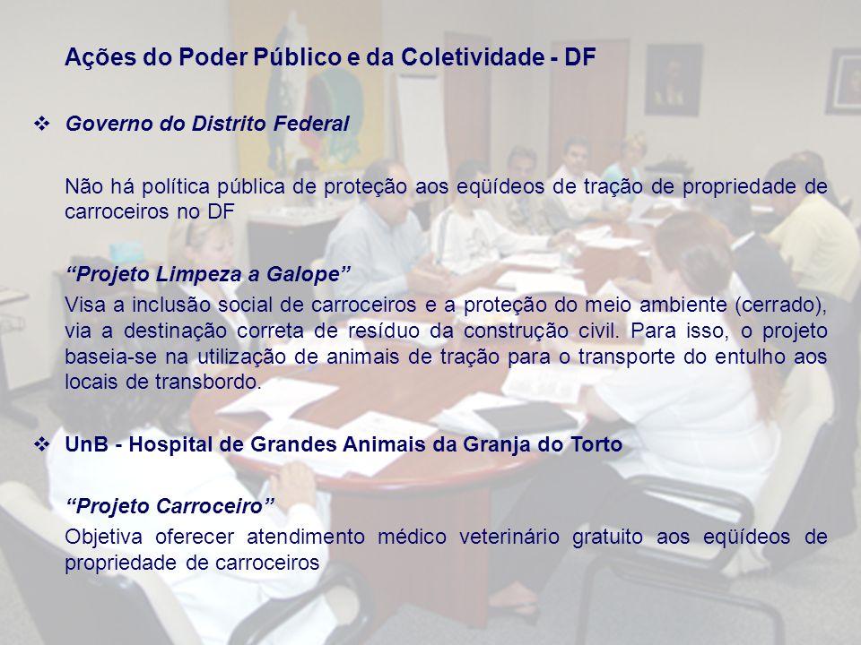 Ações do Poder Público e da Coletividade - DF