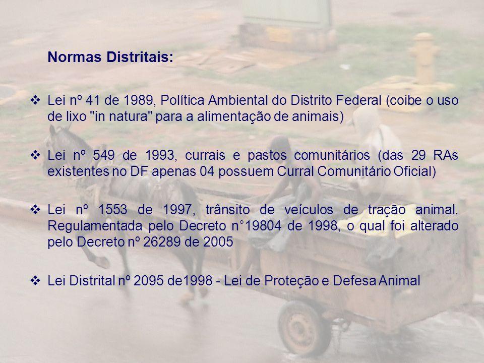 Normas Distritais: Lei nº 41 de 1989, Política Ambiental do Distrito Federal (coibe o uso de lixo in natura para a alimentação de animais)