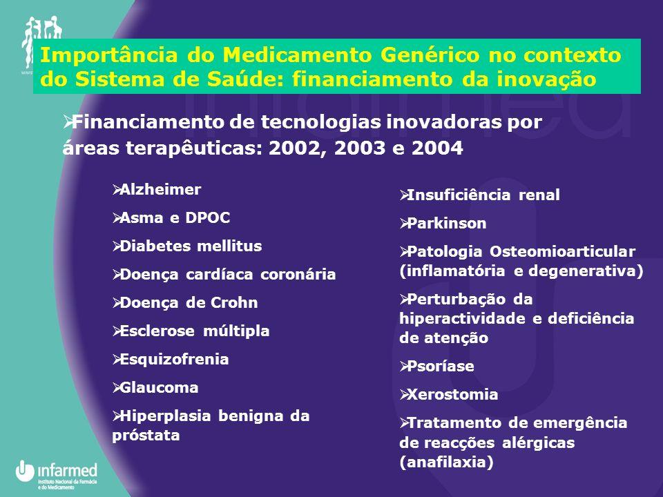 Importância do Medicamento Genérico no contexto do Sistema de Saúde: financiamento da inovação