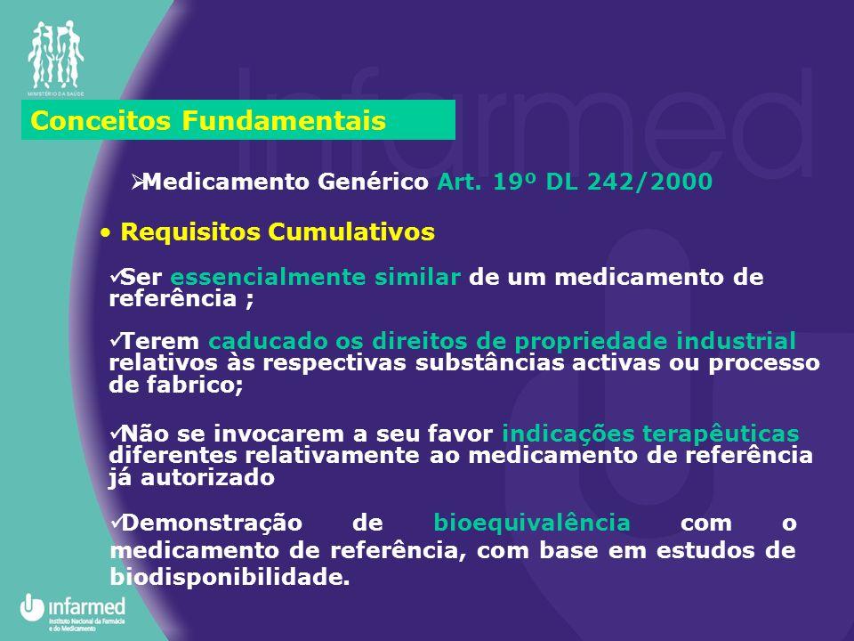 Requisitos Cumulativos