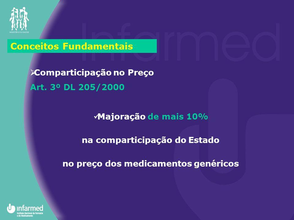 na comparticipação do Estado no preço dos medicamentos genéricos