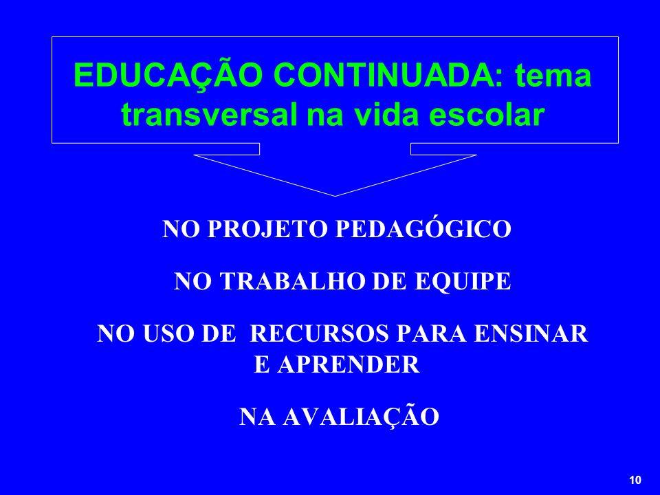 EDUCAÇÃO CONTINUADA: tema transversal na vida escolar