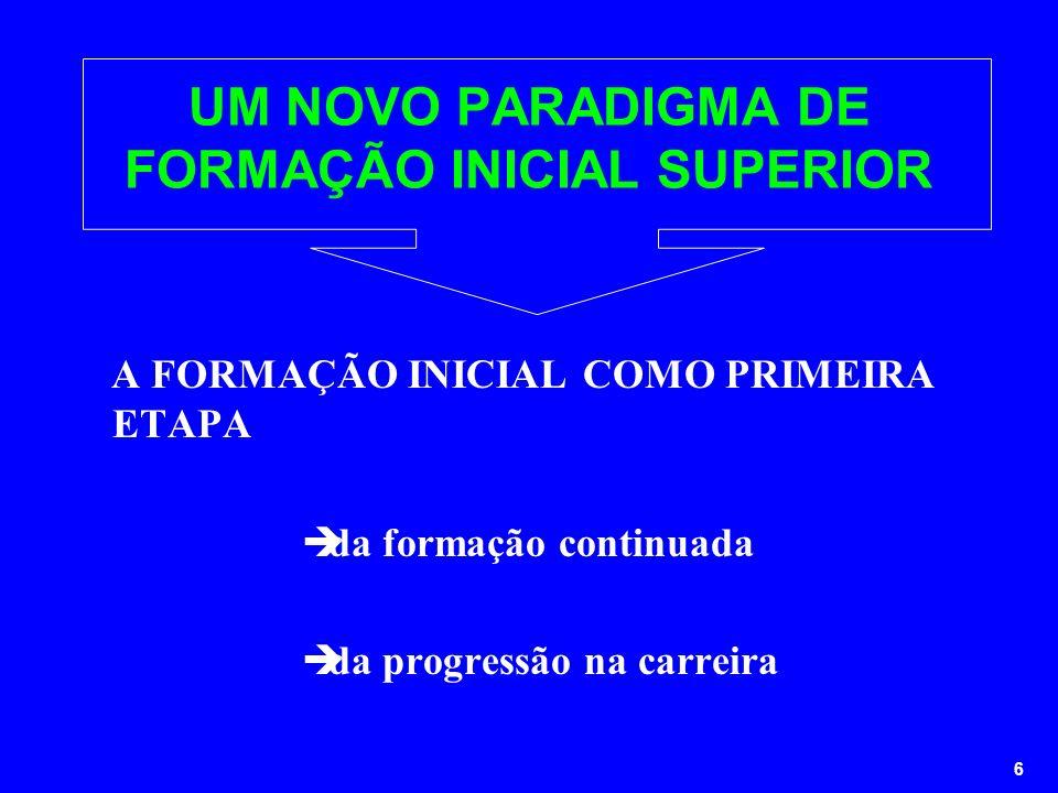 UM NOVO PARADIGMA DE FORMAÇÃO INICIAL SUPERIOR
