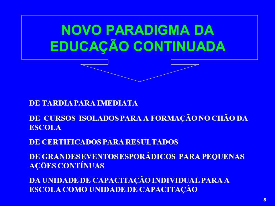 NOVO PARADIGMA DA EDUCAÇÃO CONTINUADA