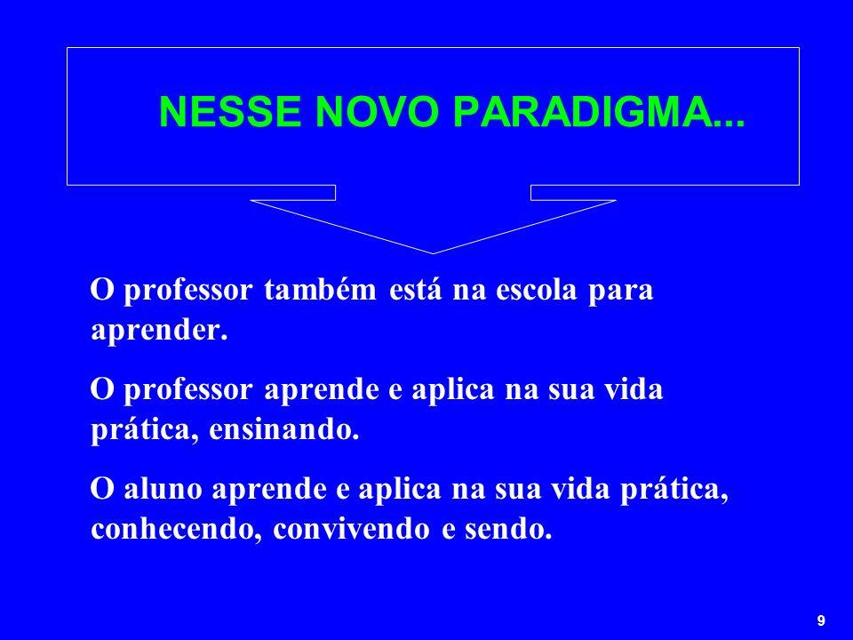 NESSE NOVO PARADIGMA... O professor também está na escola para aprender. O professor aprende e aplica na sua vida prática, ensinando.
