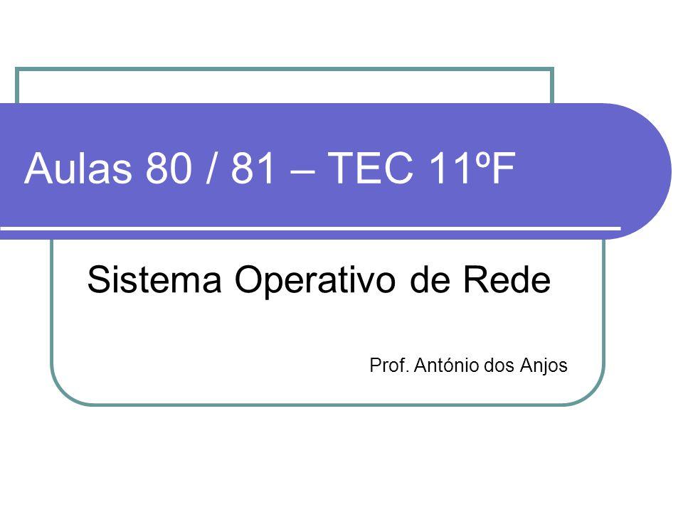 Sistema Operativo de Rede Prof. António dos Anjos