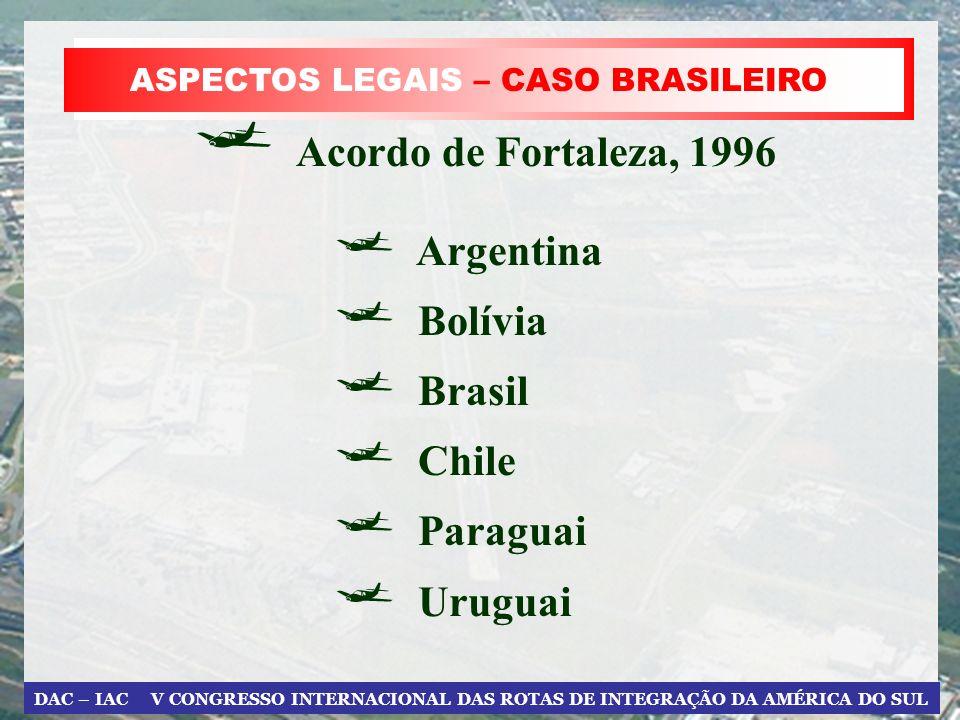 Acordo de Fortaleza, 1996 Argentina Bolívia Brasil Chile Paraguai