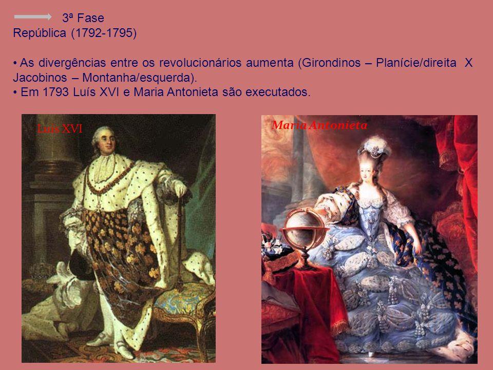 3ª Fase República (1792-1795) As divergências entre os revolucionários aumenta (Girondinos – Planície/direita X Jacobinos – Montanha/esquerda).