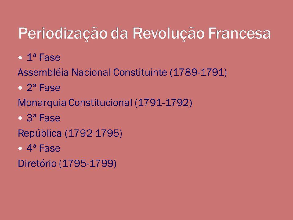Periodização da Revolução Francesa