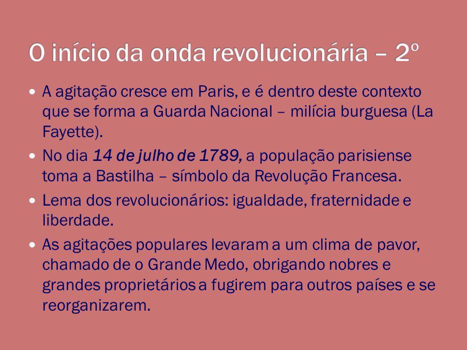 O início da onda revolucionária – 2º