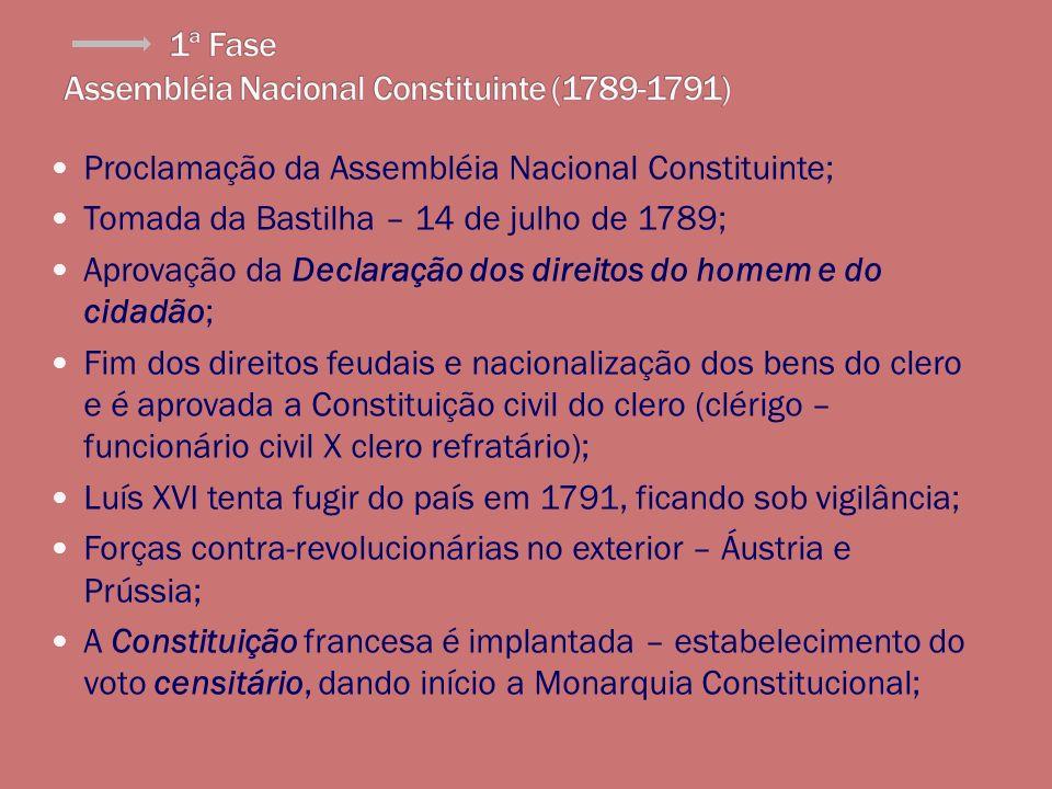 1ª Fase Assembléia Nacional Constituinte (1789-1791)