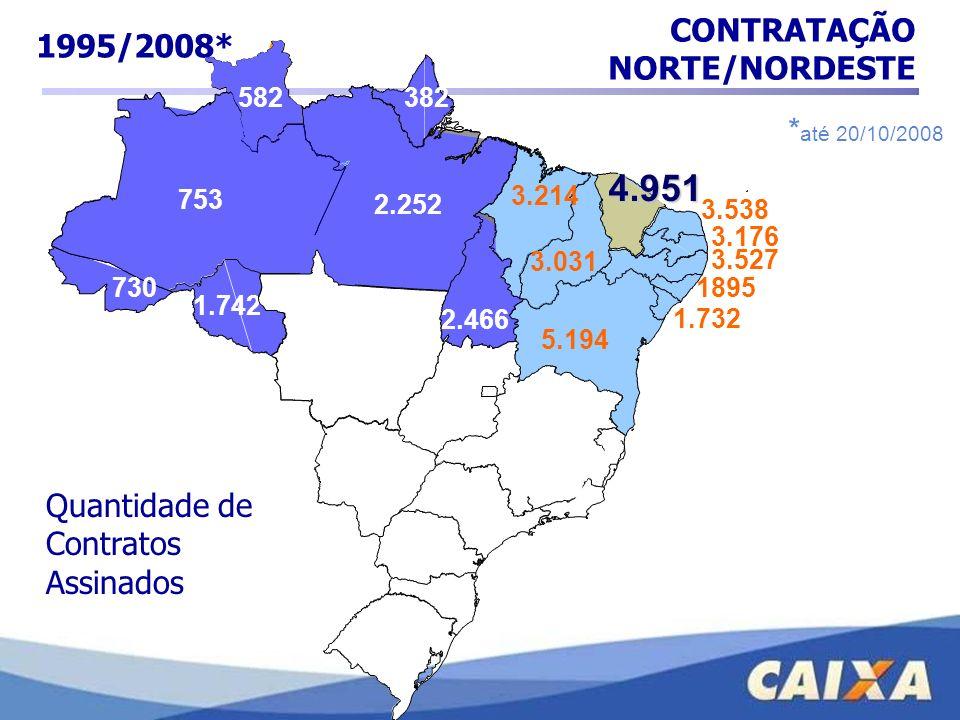 4.951 CONTRATAÇÃO 1995/2008* NORTE/NORDESTE *até 20/10/2008