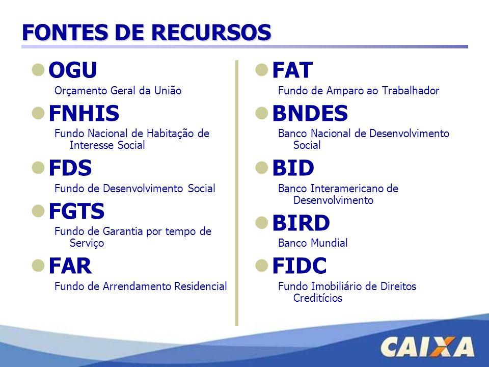 FONTES DE RECURSOS OGU FNHIS FDS FGTS FAR FAT BNDES BID BIRD FIDC