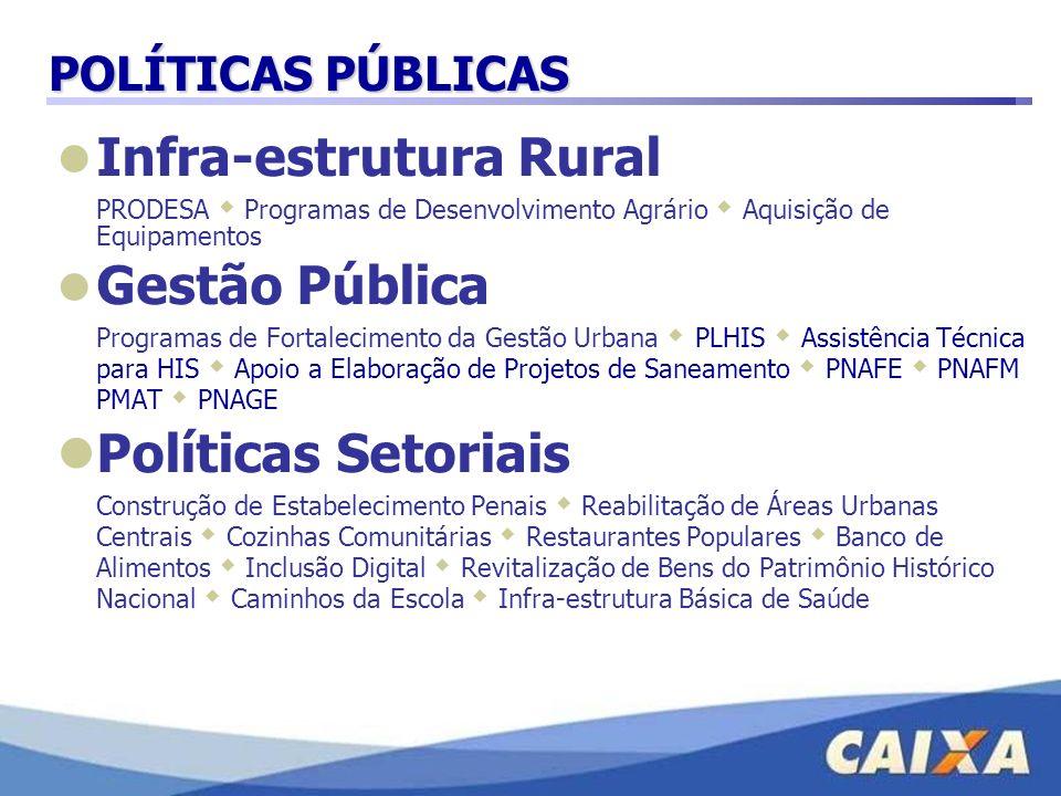 Infra-estrutura Rural Gestão Pública
