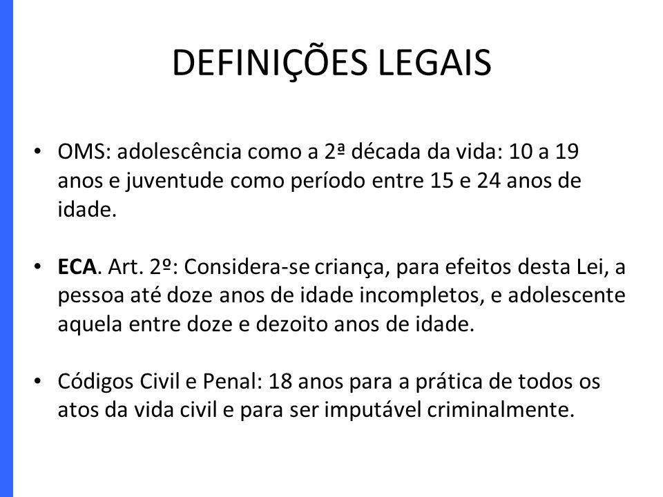 DEFINIÇÕES LEGAIS OMS: adolescência como a 2ª década da vida: 10 a 19 anos e juventude como período entre 15 e 24 anos de idade.