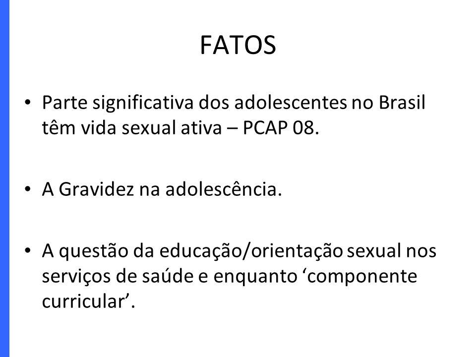 FATOS Parte significativa dos adolescentes no Brasil têm vida sexual ativa – PCAP 08. A Gravidez na adolescência.