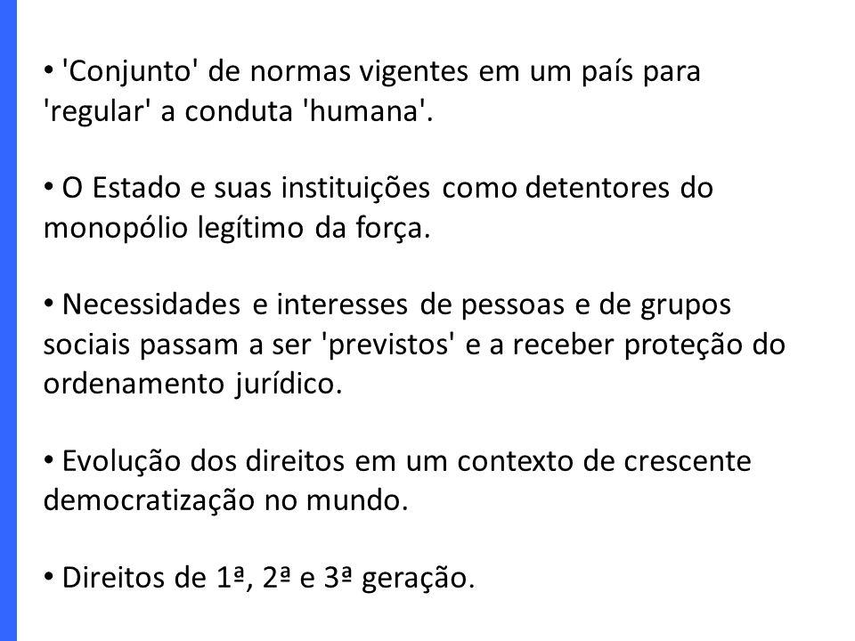 Conjunto de normas vigentes em um país para regular a conduta humana .