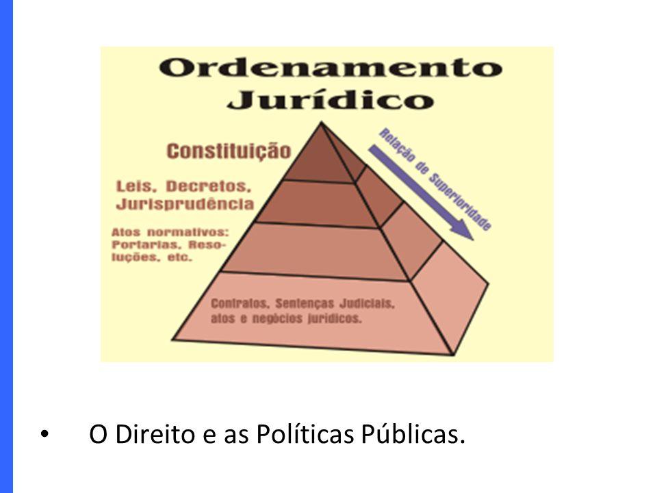O Direito e as Políticas Públicas.