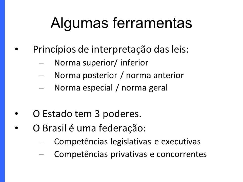 Algumas ferramentas Princípios de interpretação das leis:
