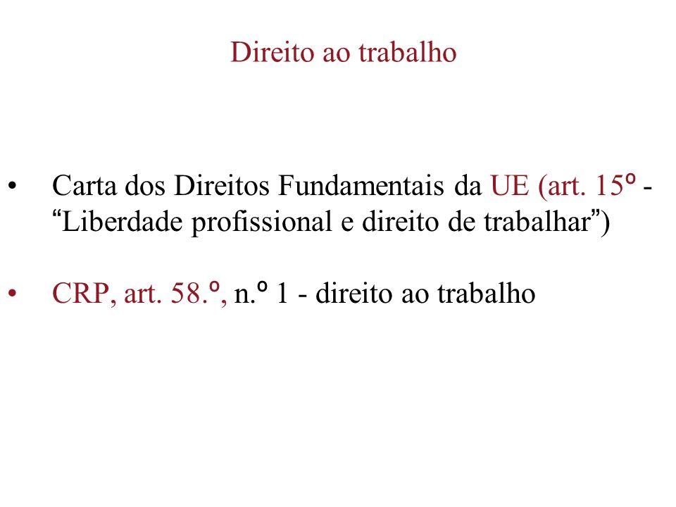 Direito ao trabalho Carta dos Direitos Fundamentais da UE (art. 15º - Liberdade profissional e direito de trabalhar )