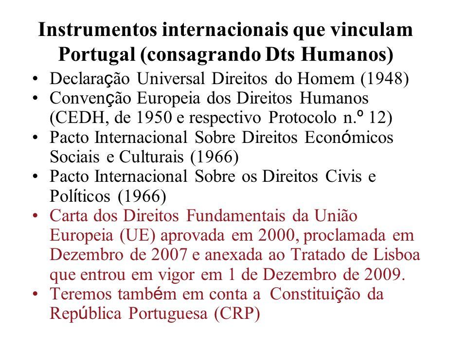 Instrumentos internacionais que vinculam Portugal (consagrando Dts Humanos)