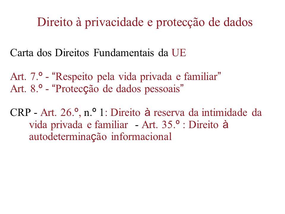 Direito à privacidade e protecção de dados