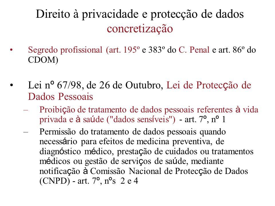 Direito à privacidade e protecção de dados concretização