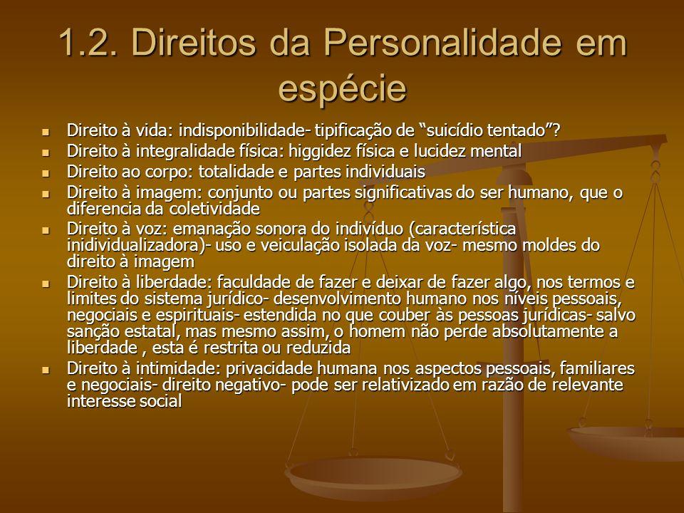 1.2. Direitos da Personalidade em espécie