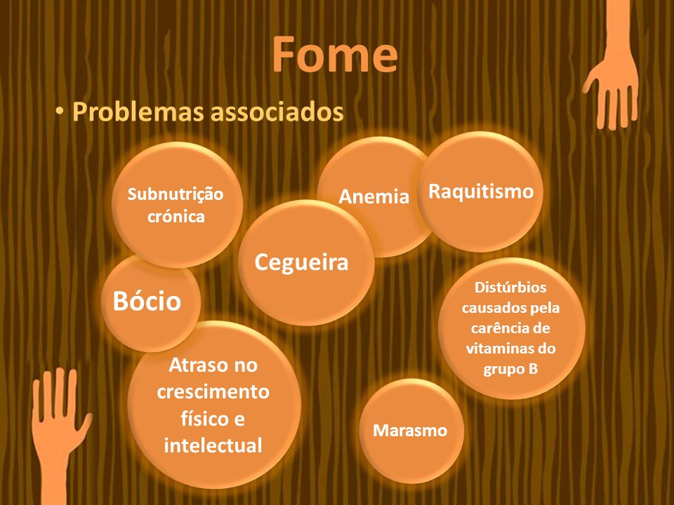 Fome Problemas associados Bócio Cegueira Raquitismo Anemia
