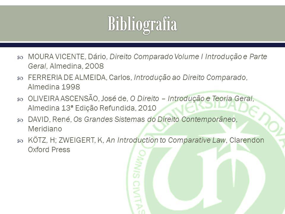 Bibliografia MOURA VICENTE, Dário, Direito Comparado Volume I Introdução e Parte Geral, Almedina, 2008.