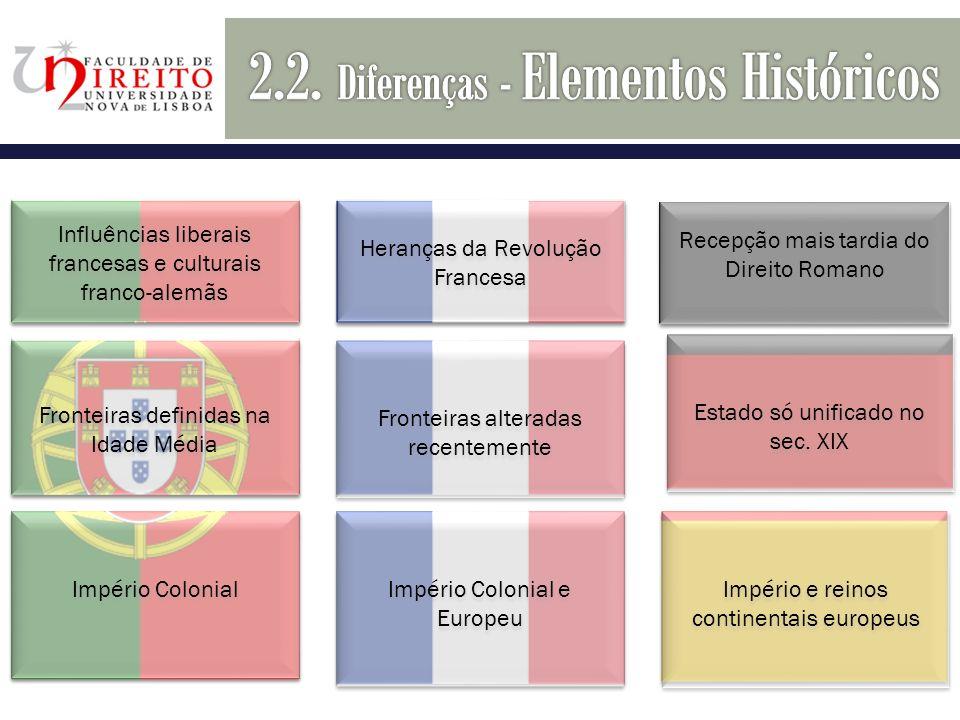 2.2. Diferenças - Elementos Históricos