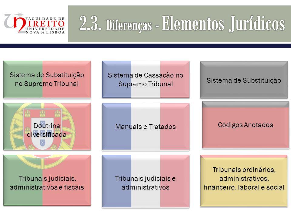2.3. Diferenças - Elementos Jurídicos