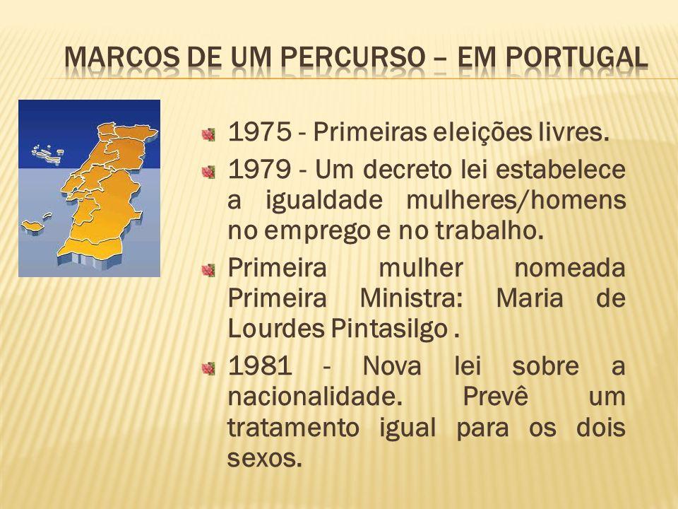 MARCOS DE UM PERCURSO – Em Portugal