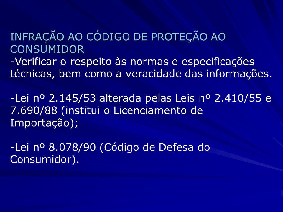 INFRAÇÃO AO CÓDIGO DE PROTEÇÃO AO CONSUMIDOR