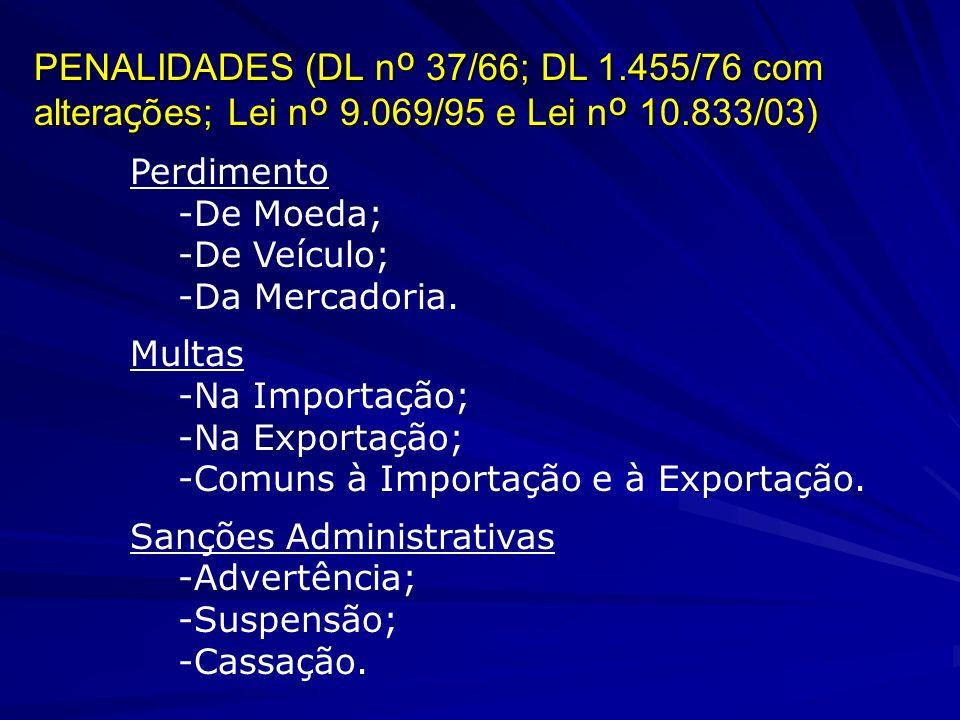 PENALIDADES (DL nº 37/66; DL 1. 455/76 com alterações; Lei nº 9