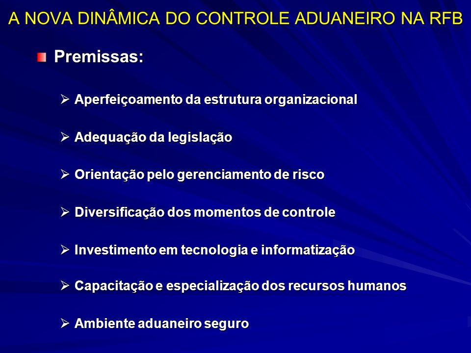 A NOVA DINÂMICA DO CONTROLE ADUANEIRO NA RFB