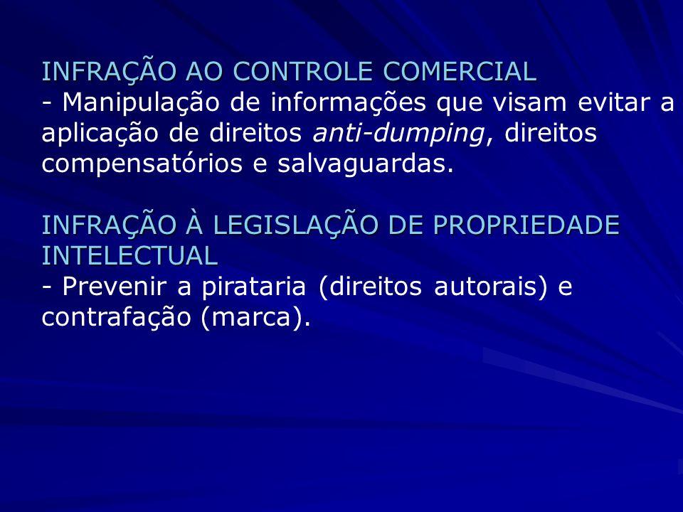 INFRAÇÃO AO CONTROLE COMERCIAL